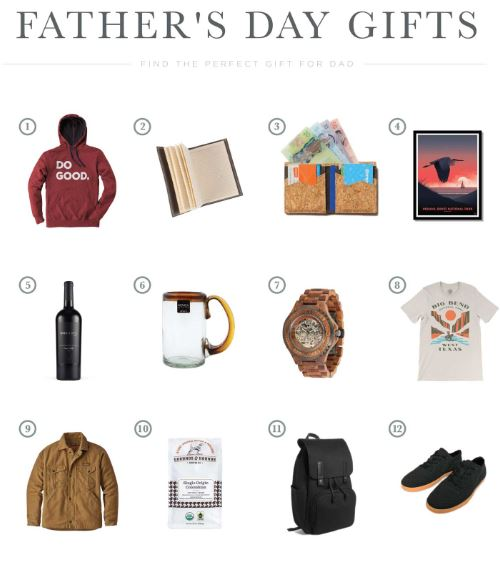 Cool Unique Best Father's Day Gifts
