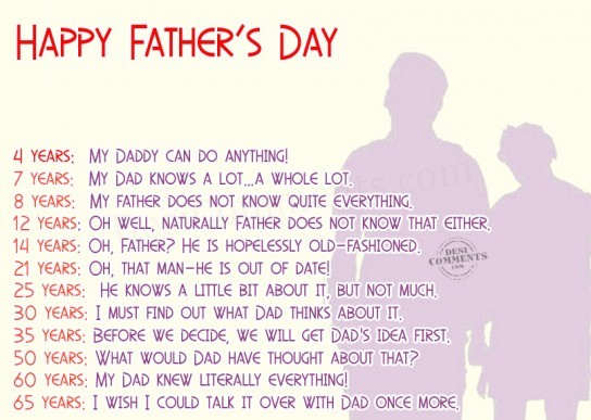 Happy Fathers Day Brother Husband Single Moms Grandpa Quotes Images