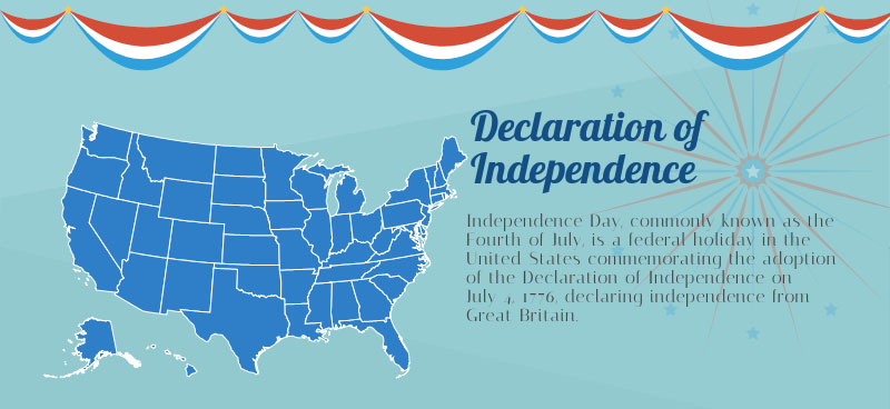Declaration of Independance USA Facts